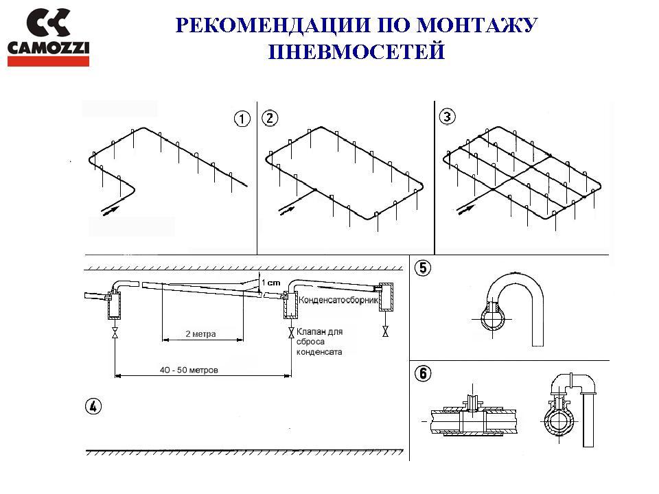 Рекомендации по монтажу пневмомагистрали
