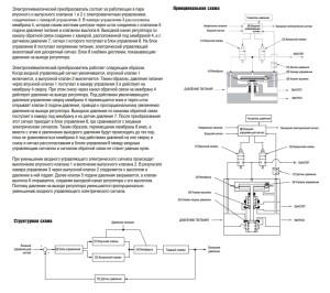 Принцип действия электропневмо преобразователя(пропорционального клапана)