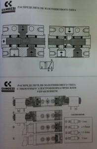Распределители золотникового типа с пилотным электропневматическим управлением