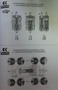 распределители с механическим и электрическим управлением